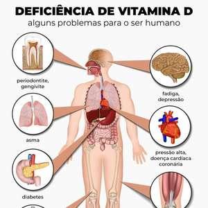 Qual a relação da vitamina D com a meteorologia?