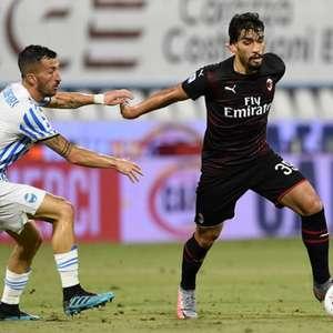 Com gol contra no fim, Milan empata com o SPAL no ...