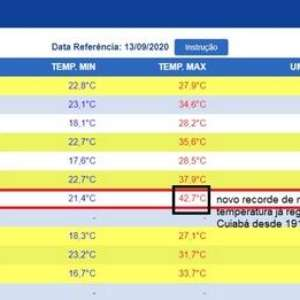 Cuiabá registra maior temperatura da história