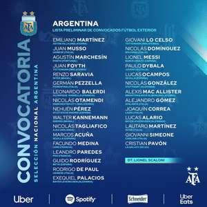 Argentina faz sua convocação para Eliminatórias com ...