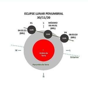 Eclipse lunar ocorre na madrugada desta segunda-feira