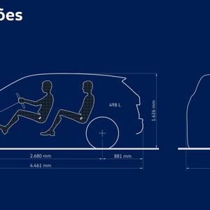 Volkswagen Taos declara guerra ao Jeep Compass. Entenda