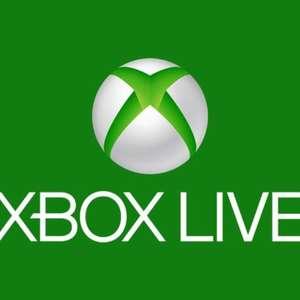 Xbox Live sai do ar e jogadores ficam sem login e acesso ...