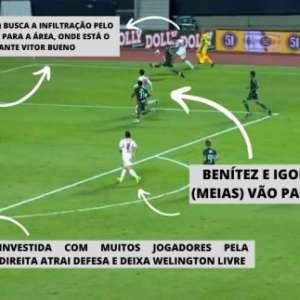 ANÁLISE: Como Crespo montou um ataque intenso e dinâmico com os jogadores reservas do São Paulo