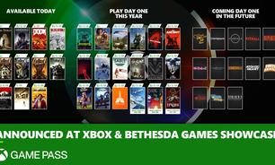 Game Pass: Confira todos os jogos anunciados na E3 2021