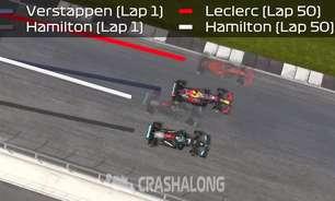 Animação 3D compara manobra de Hamilton em Verstappen e Leclerc no GP da Inglaterra
