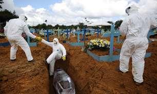 Número global de mortes por Covid pode ser maior que dobro de dados oficiais, diz IHME