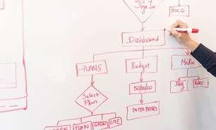 Como fazer um fluxograma no Google Docs