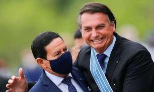 Por unanimidade, TSE rejeita cassar chapa Bolsonaro-Mourão