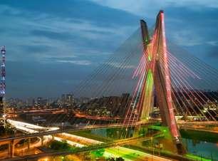 Empresas brasileiras são as mais dispostas a riscos