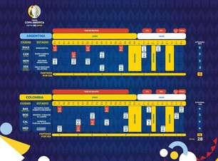 Conmebol divulga calendário da Copa América