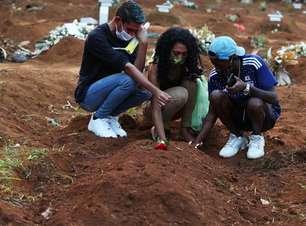 Brasil registra mais de 3,3 mil mortes de covid em 24h