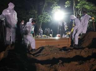 Brasil registra 2.247 mortes por covid-19 em 24 horas