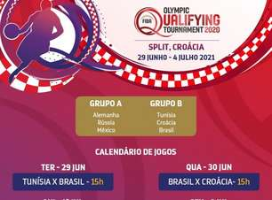 Petrovic viaja com 14 nomes para o Pré-Olímpico de basquete