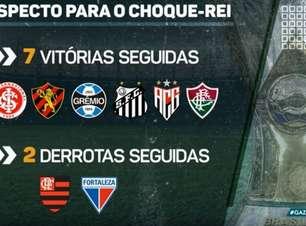 Vencendo o Choque-Rei, Palmeiras pode igualar sua maior sequência de vitórias pelo Brasileirão
