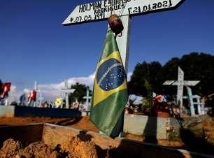 Brasil registra 243 novas mortes por covid nas últimas 24h