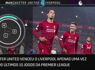 PREMIER LEAGUE: Cinco curiosidades antes do confronto entre Manchester United e Liverpool pelo Campeonato Inglês