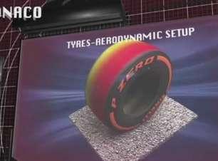 F1: Ruas do GP de Mônaco terão carros com pneus macios