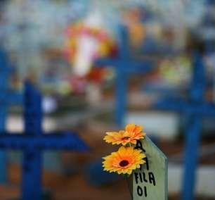 Brasil registra 358 mortes por covid-19 nas últimas 24 horas