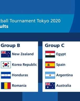 Brasil e Alemanha caem no mesmo grupo das Olimpíadas de Tóquio