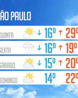 Frio pode ser recorde em São Paulo no fim da semana