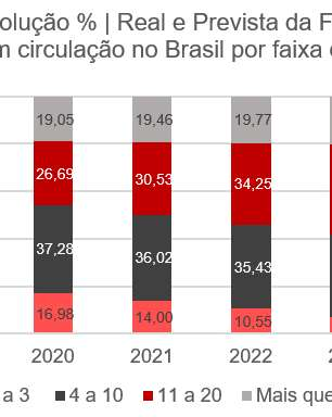 Os impactos do fim da produção de carros da Ford no Brasil