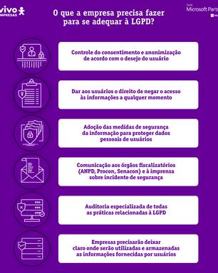 Lei Geral de Proteção de Dados: o que muda na vida digital