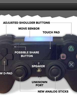 Sony deve iniciar vendas do PS4 em novembro, diz site