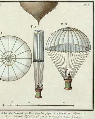 André-Jacques Garnerin fez o primeiro salto de paraquedas há 216 anos