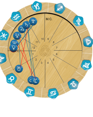 Ano Novo Astrológico 2021: data, previsões e desafios