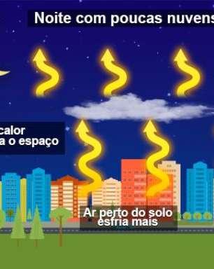 Fim de semana com noites frias no centro-sul do Brasil