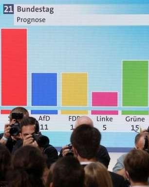 Eleições na Alemanha: projeções apontam empate de centro-esquerda e centro-direita