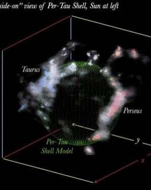 Astrônomos identificam gigantesco buraco vazio no Espaço