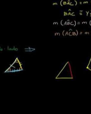 Triângulos congruentes e LLL