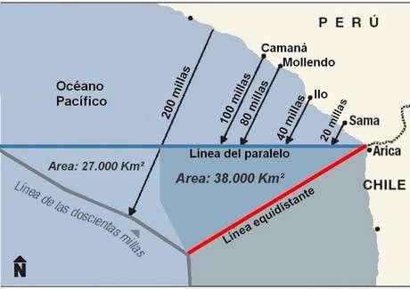 El diferendo marítimo entre Perú y Chile que se ventila en La Haya.