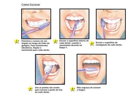 Confira o guia da família para saúde bucal