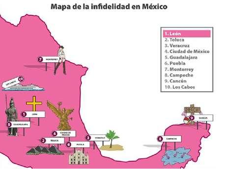 La Ciudad de México ocupa el cuarto lugar en infidelidad.