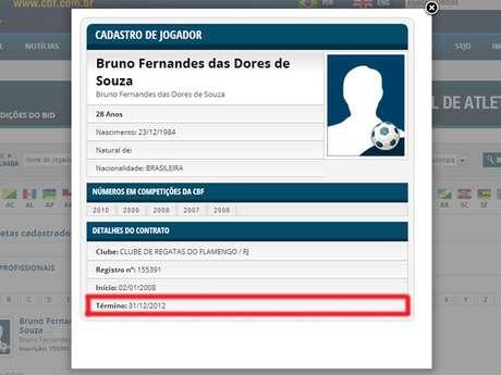 Registro de Bruno no BID da CBF mostra data do término do contrato com o Flamengo