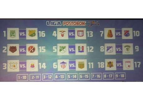 Esta es la primera fecha de la Liga Postobón 1 - 2013.