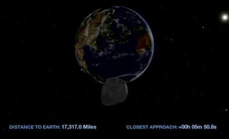 Apesar de não haver risco de colisão com a Terra, asteroide pode atingir satélites