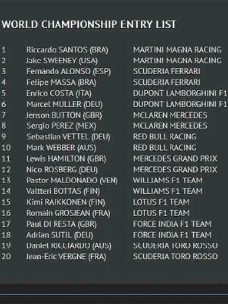 <p>Grid de temporada fictícia conta com dois brasileiros, sendo um deles campeão do mundo; Sauber, Caterham e Marussia ficaram de fora, enquanto Maldonado corre com o número 13</p>