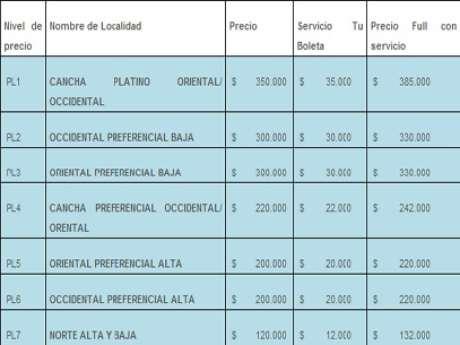 Precios de boletería de One Direction en Colombia.