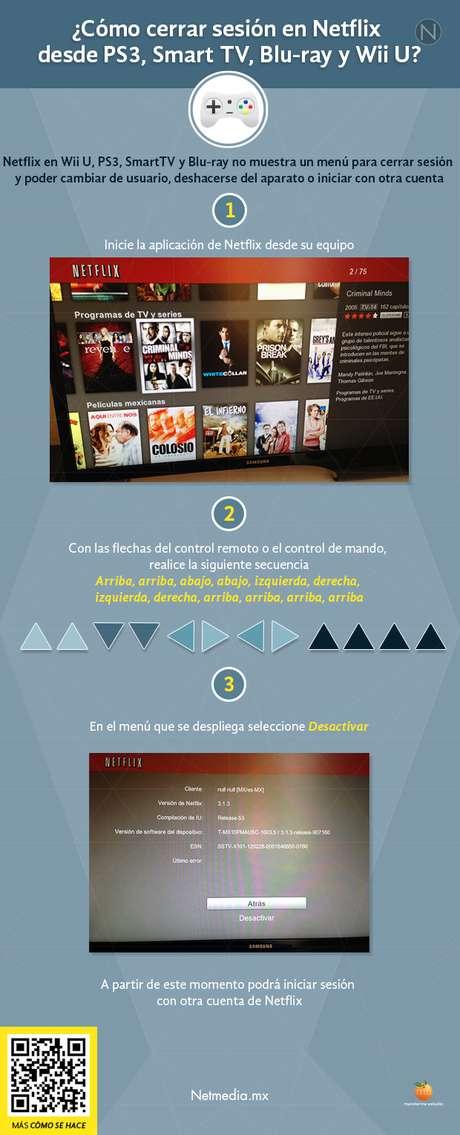 Cómo cerrar Netflix