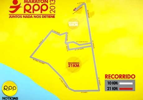 <p>Carrera 'Maratón RPP 2013' mostrará nuevo trazado</p>