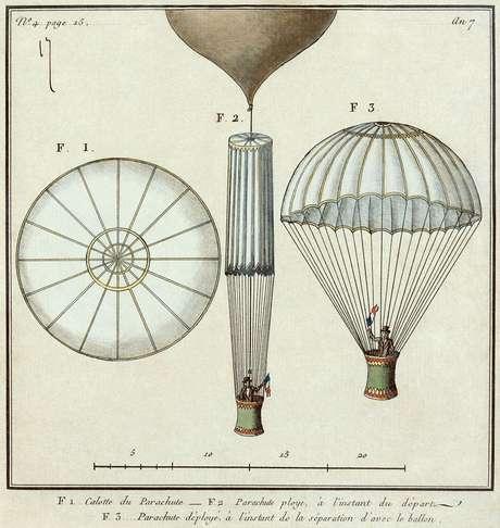 <p>Primeiro salto de paraquedas: André-Jacques Garnerin desceu em direção à terra em Paris</p>