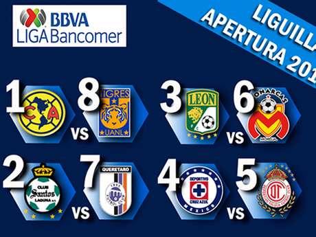 Están definidos los Cuartos de Final del Apertura 2013
