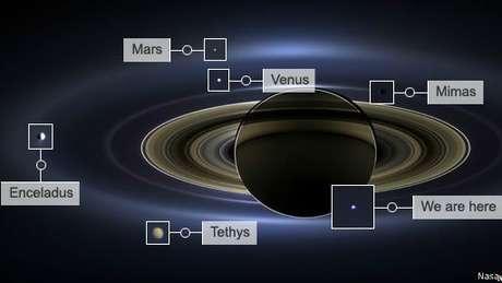 """Imagem mostra a posição de luas e de outros planetas em relação a Saturno. A Terra é o pequeno ponto à direita, onde lê-se """"We are here"""" (Estamos aqui)"""