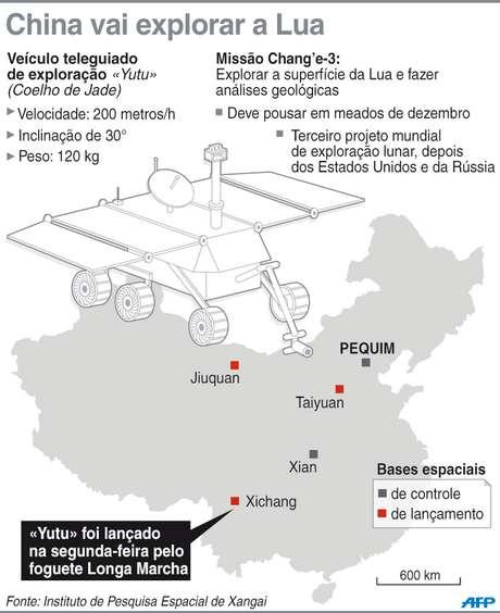 Programa espacial chinês
