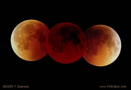 <p>Lua de sanguenão é nada além da Lua durante o eclipse, quando pode assumir uma coloração avermelhada no ponto máximo do fenômeno</p>