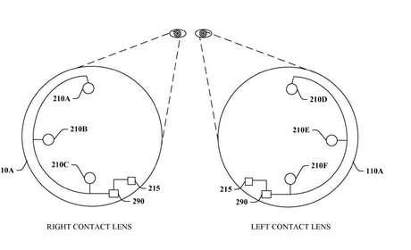 <p>Desenho da lente de contato inteligente do Google</p>